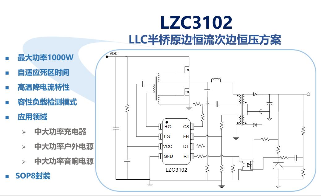 LZC3102