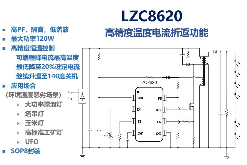 LZC8620