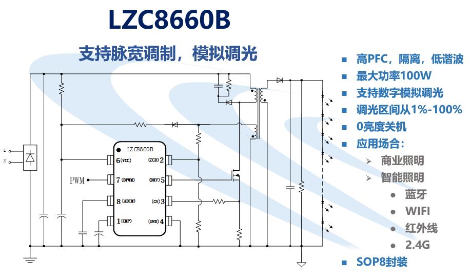 LZC8660B