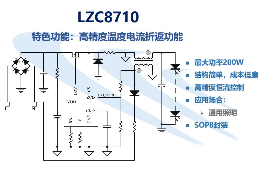 LZC8710