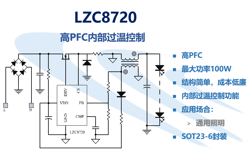 LZC8720